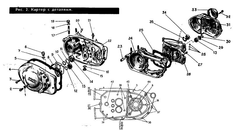 Иж Юпитер 4: технические характеристики, тюнинг, двигатель | 450x800