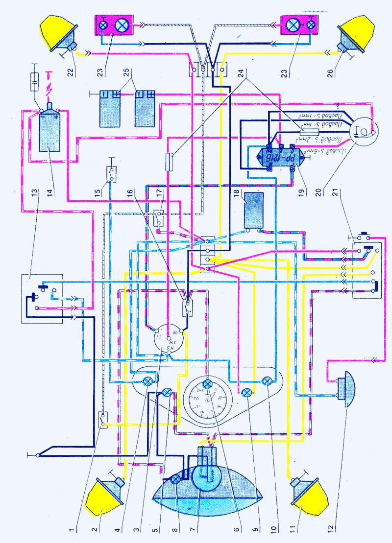 Мотороллер 2м 02 схема